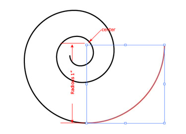 just click and drag on the page to create a Spiral