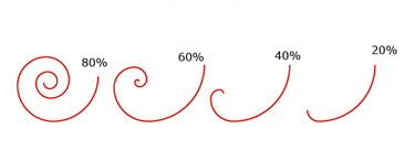select the desired percentage