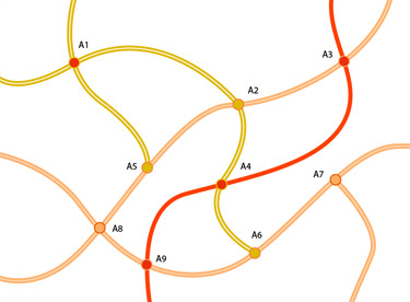 Creating Road Map in Illustrator CS3 has be implemented