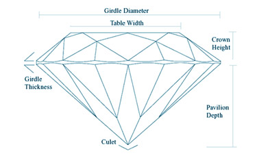 Creating a diamond is quite simple in illustrator.